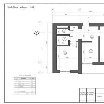 dizaina plānošanas uzdevums